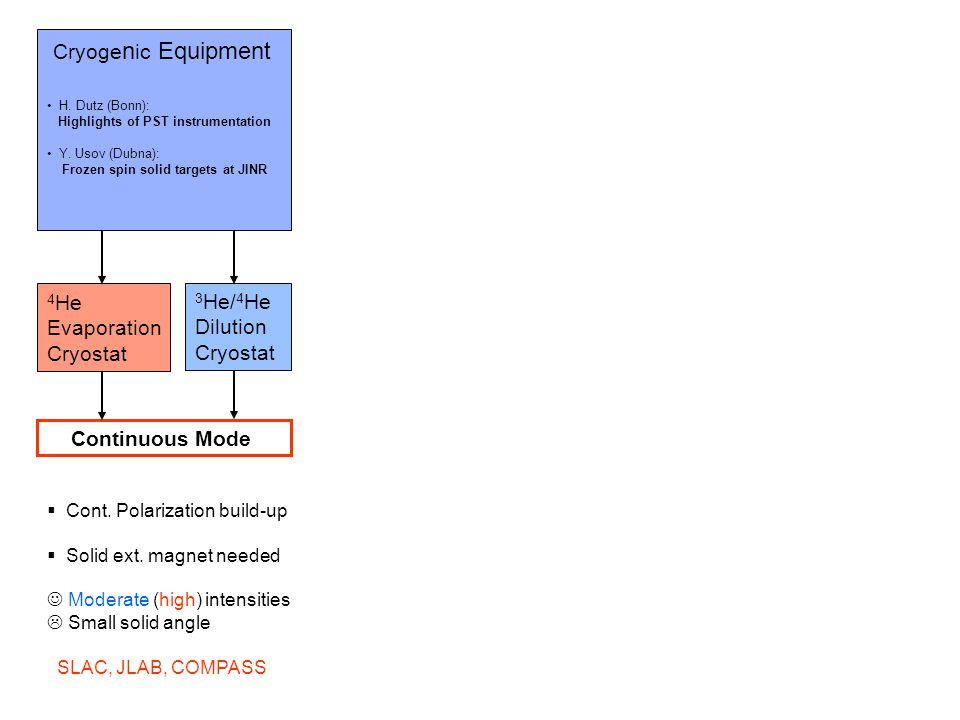 Cryoge n ic Equipment H. Dutz (Bonn): Highlights of PST instrumentation Y. Usov (Dubna): Frozen spin solid targets at JINR 4 He Evaporation Cryostat 3