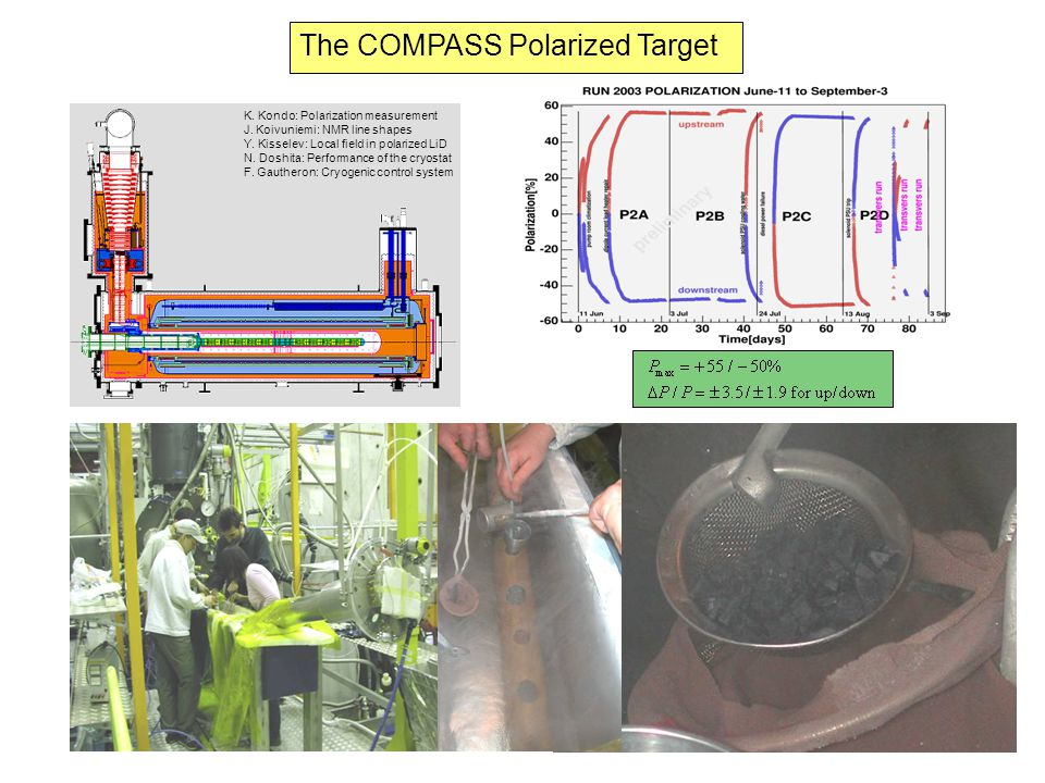 Further new achievements in polarized target material research B.