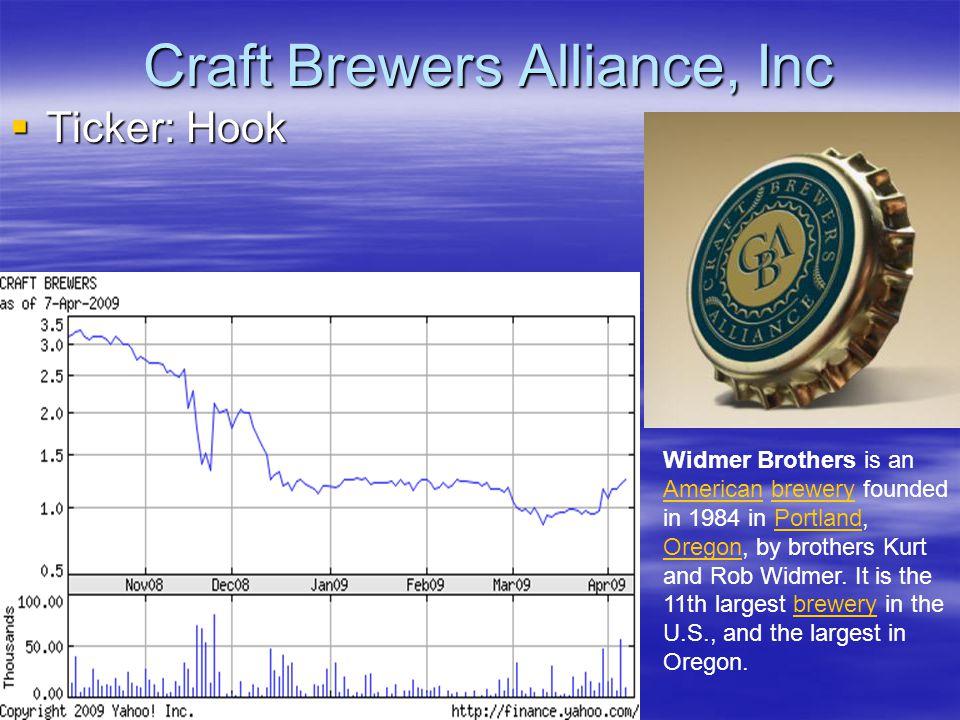 Craft Brewers Alliance, Inc  Last Trade:1.60  EPS (ttm):-2.63  Market Cap:27.12M  Change: 0.35 (28.00%)  Beta:0.78