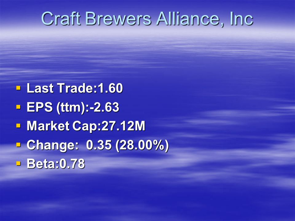 Craft Brewers Alliance, Inc  Last Trade:1.60  EPS (ttm):-2.63  Market Cap:27.12M  Change: 0.35 (28.00%)  Beta:0.78
