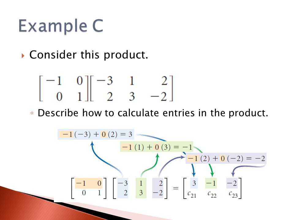  Consider this product. ◦ Describe how to calculate entries in the product.