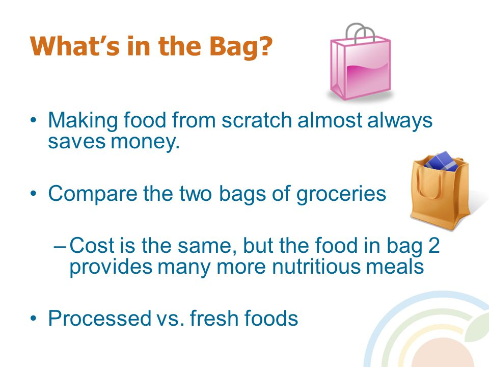 What's in the Bag? Making food from scratch almost always saves money. Compare the two bags of groceries –Cost is the same, but the food in bag 2 prov