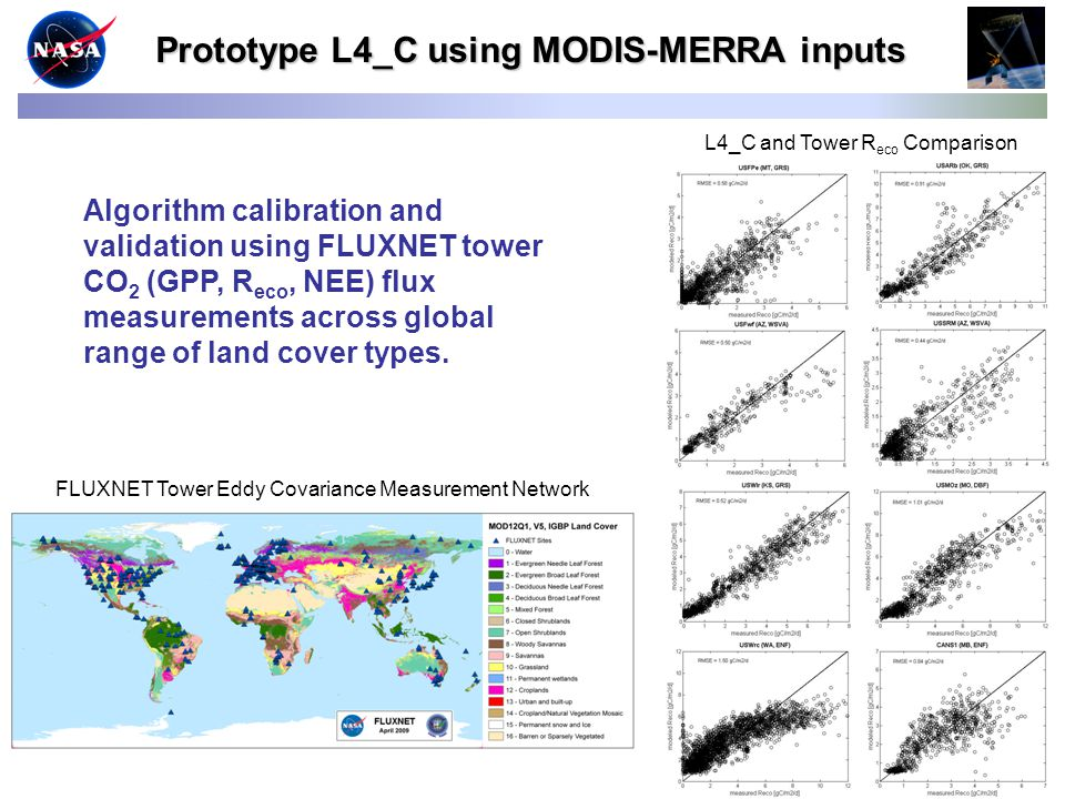 23 Prototype L4_C using MODIS-MERRA inputs Algorithm calibration and validation using FLUXNET tower CO 2 (GPP, R eco, NEE) flux measurements across global range of land cover types.
