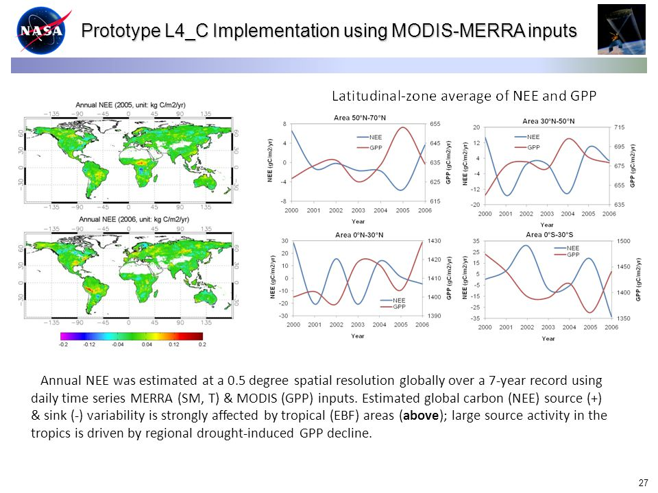 27 Prototype L4_C Implementation using MODIS-MERRA inputs Annual NEE was estimated at a 0.5 degree spatial resolution globally over a 7-year record using daily time series MERRA (SM, T) & MODIS (GPP) inputs.