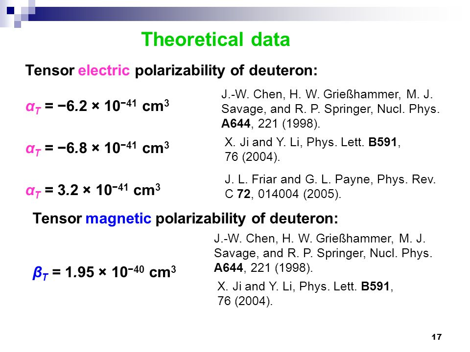 17 Theoretical data Tensor electric polarizability of deuteron: α T = −6.2 × 10 −41 cm 3 α T = −6.8 × 10 −41 cm 3 α T = 3.2 × 10 −41 cm 3 J.-W.