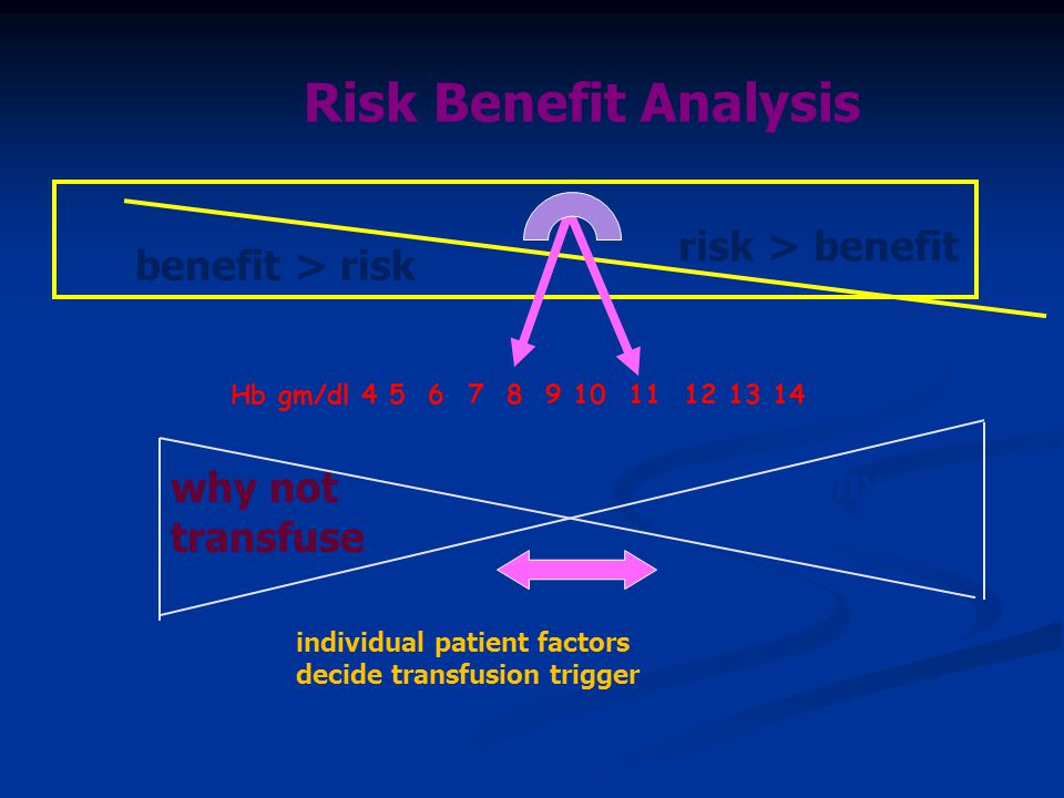 Risk Benefit Analysis benefit > risk risk > benefit Hb gm/dl 4 5 6 7 8 9 10 11 12 13 14 why not transfuse why transfuse individual patient factors decide transfusion trigger