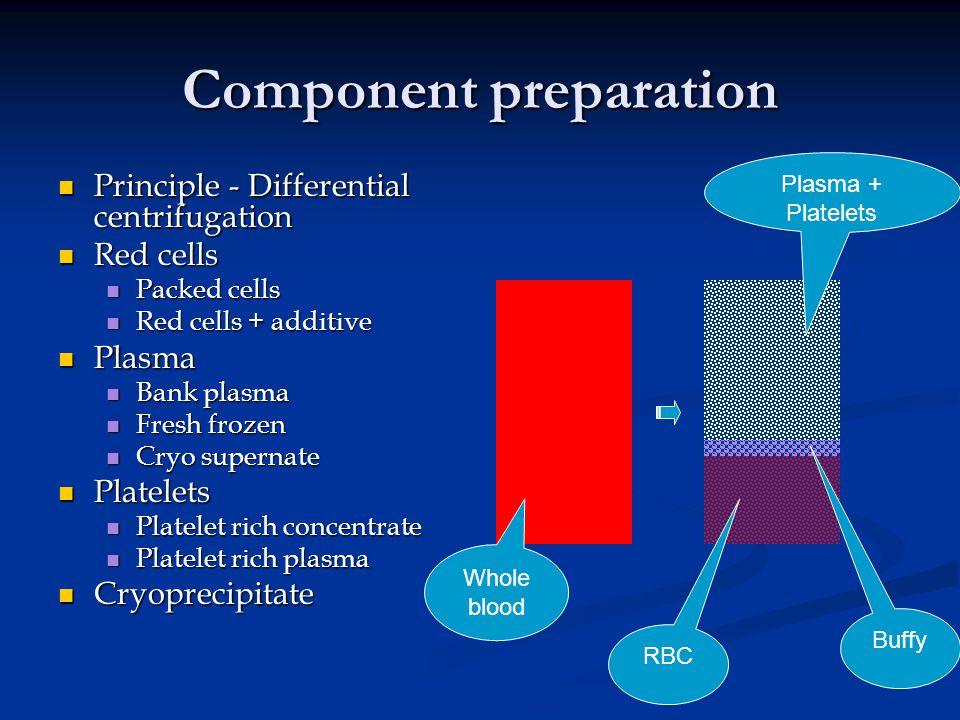 II.Bacterial II.