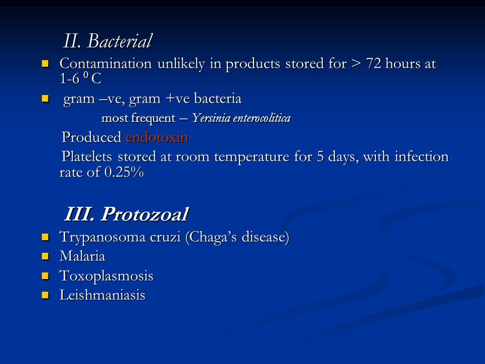 II. Bacterial II.
