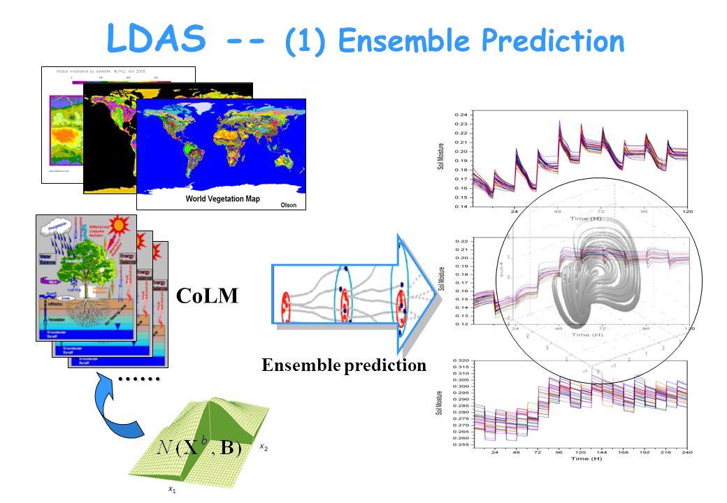 LDAS -- (2) Ensemble Kalman filter + Kalman gain Innovation vector × SSM/I AMSR-E