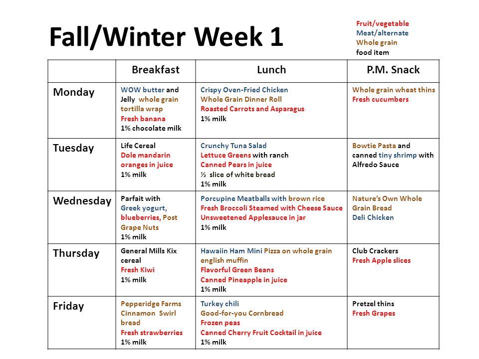 Fall/Winter Week 1 BreakfastLunchP.M.