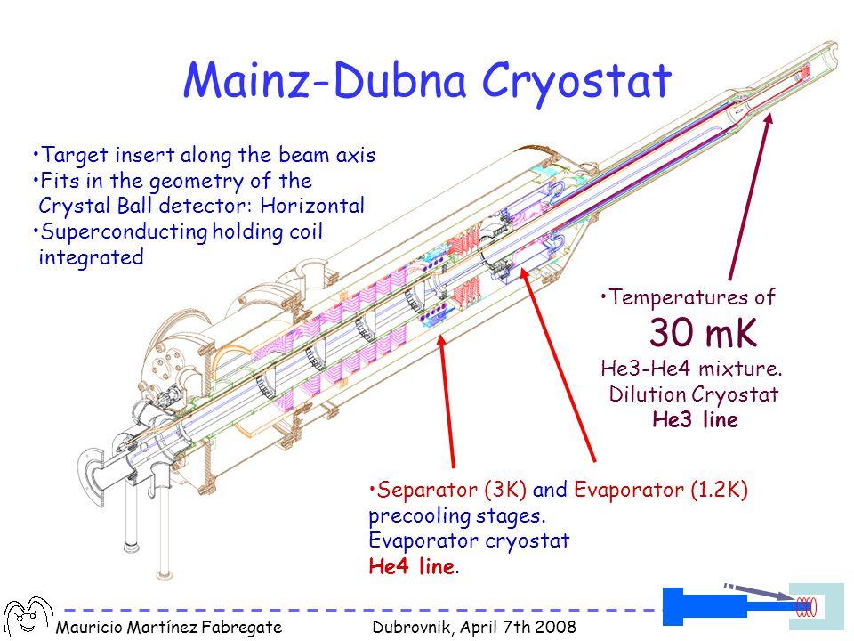Mauricio Martínez Fabregate Dubrovnik, April 8th 2008 Mainz-Dubna Cryostat Separator (3K) and Evaporator (1.2K) precooling stages.