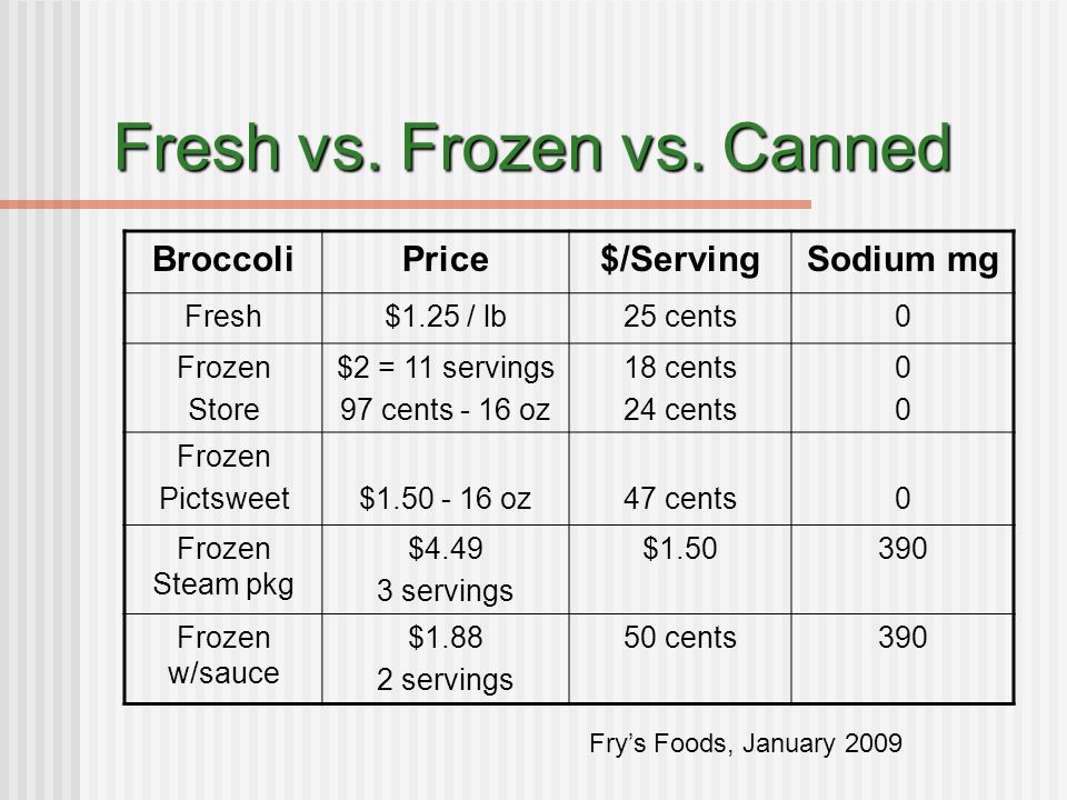 Fresh vs.Frozen vs.