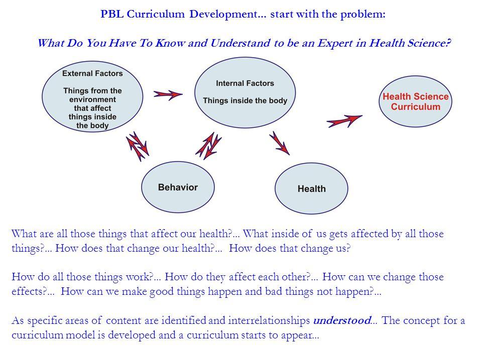 PBL Curriculum Development...