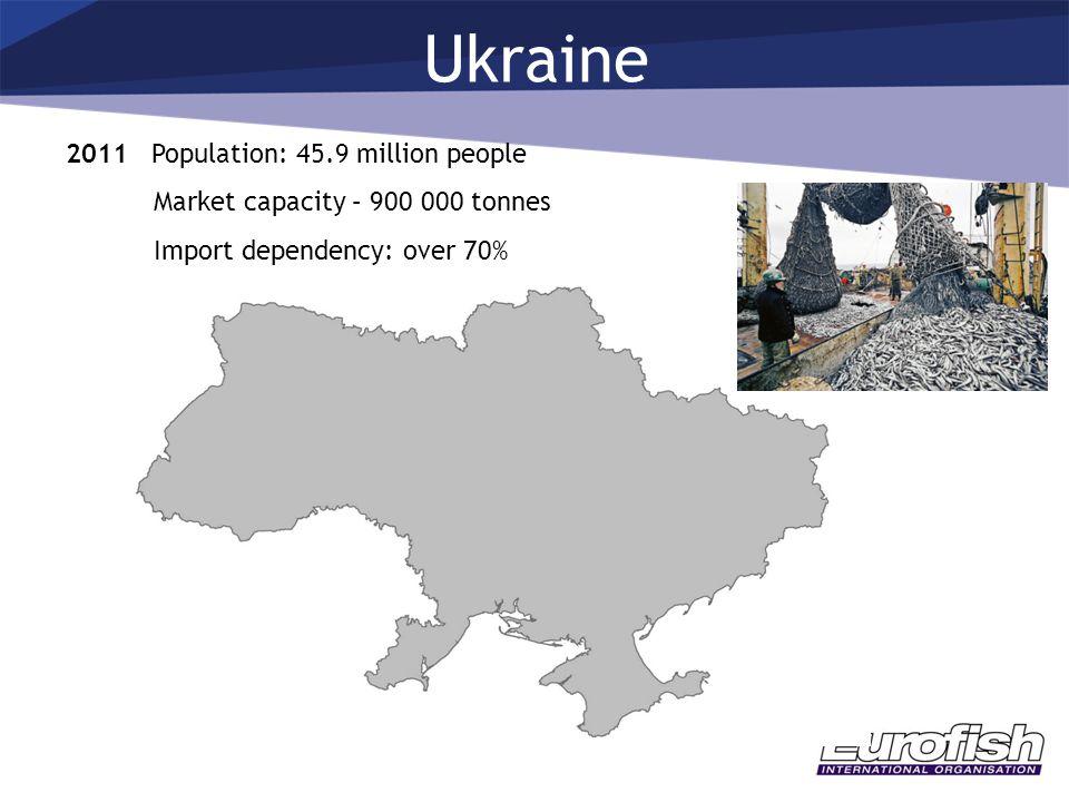 Ukraine 2011 Population: 45.9 million people Market capacity – 900 000 tonnes Import dependency: over 70%