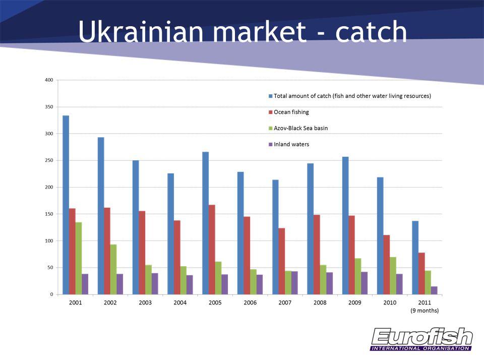 Ukrainian market - catch
