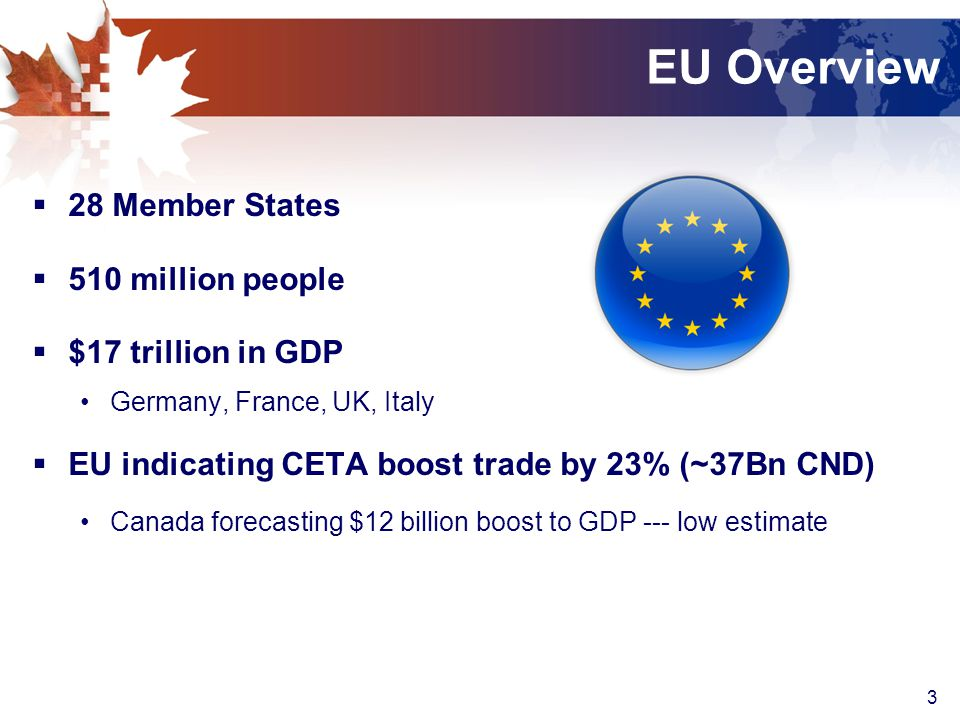 3 EU Overview  28 Member States  510 million people  $17 trillion in GDP Germany, France, UK, Italy  EU indicating CETA boost trade by 23% (~37Bn CND) Canada forecasting $12 billion boost to GDP --- low estimate