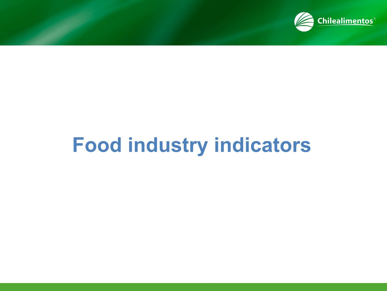 Food industry indicators