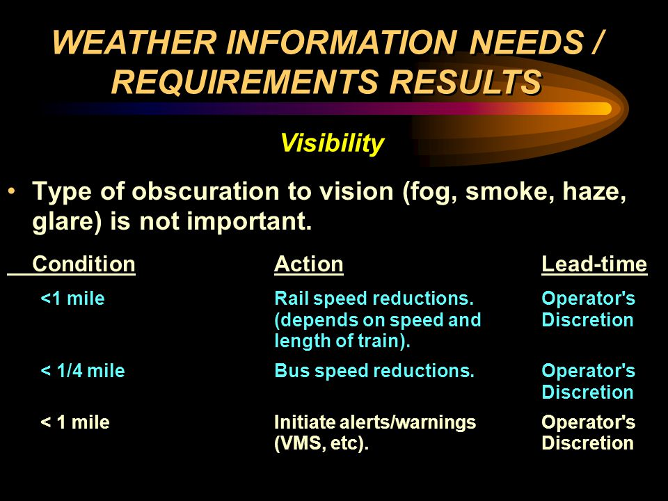 Type of obscuration to vision (fog, smoke, haze, glare) is not important.