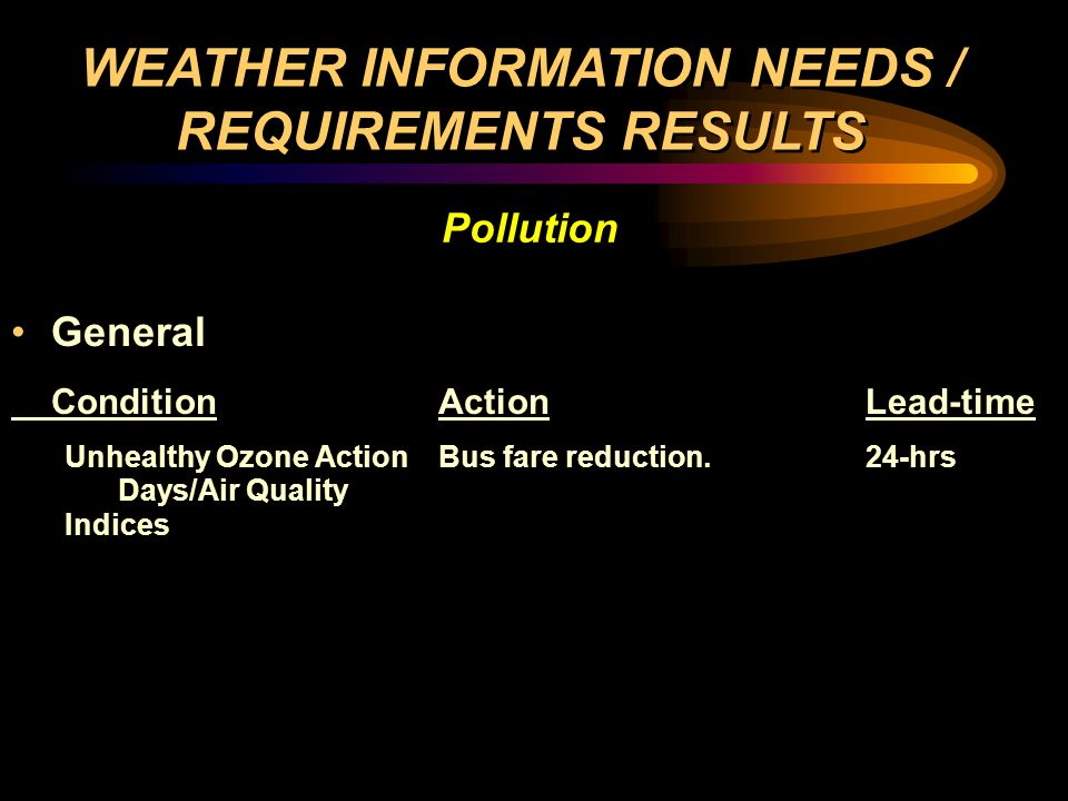 General ConditionActionLead-time Unhealthy Ozone Action Bus fare reduction.24-hrs Days/Air Quality Indices General ConditionActionLead-time Unhealthy Ozone Action Bus fare reduction.24-hrs Days/Air Quality Indices WEATHER INFORMATION NEEDS / REQUIREMENTS RESULTS Pollution