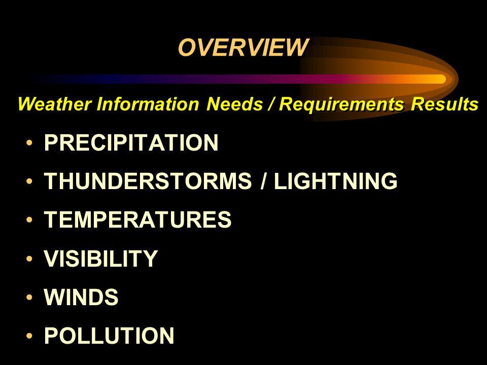Frozen Precipitation - General ConditionAction * Lead-time –Frozen PrecipitationMaintain safe Operator s transportation.