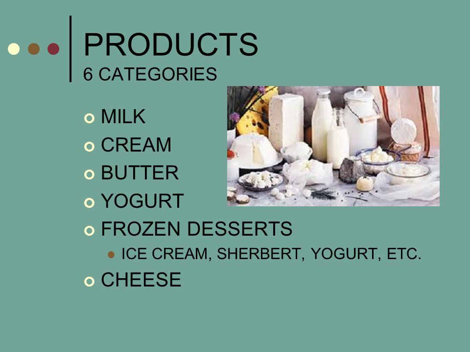 PRODUCTS 6 CATEGORIES MILK CREAM BUTTER YOGURT FROZEN DESSERTS ICE CREAM, SHERBERT, YOGURT, ETC.