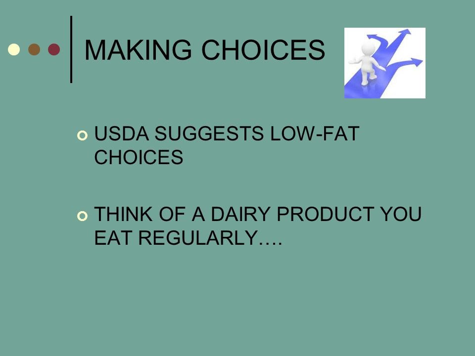MAKING CHOICES USDA SUGGESTS LOW-FAT CHOICES THINK OF A DAIRY PRODUCT YOU EAT REGULARLY….