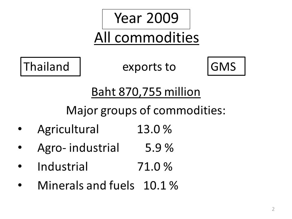 Year 2009 All commodities Baht 870,755 million Major groups of commodities: Agricultural 13.0 % Agro- industrial 5.9 % Industrial 71.0 % Minerals and