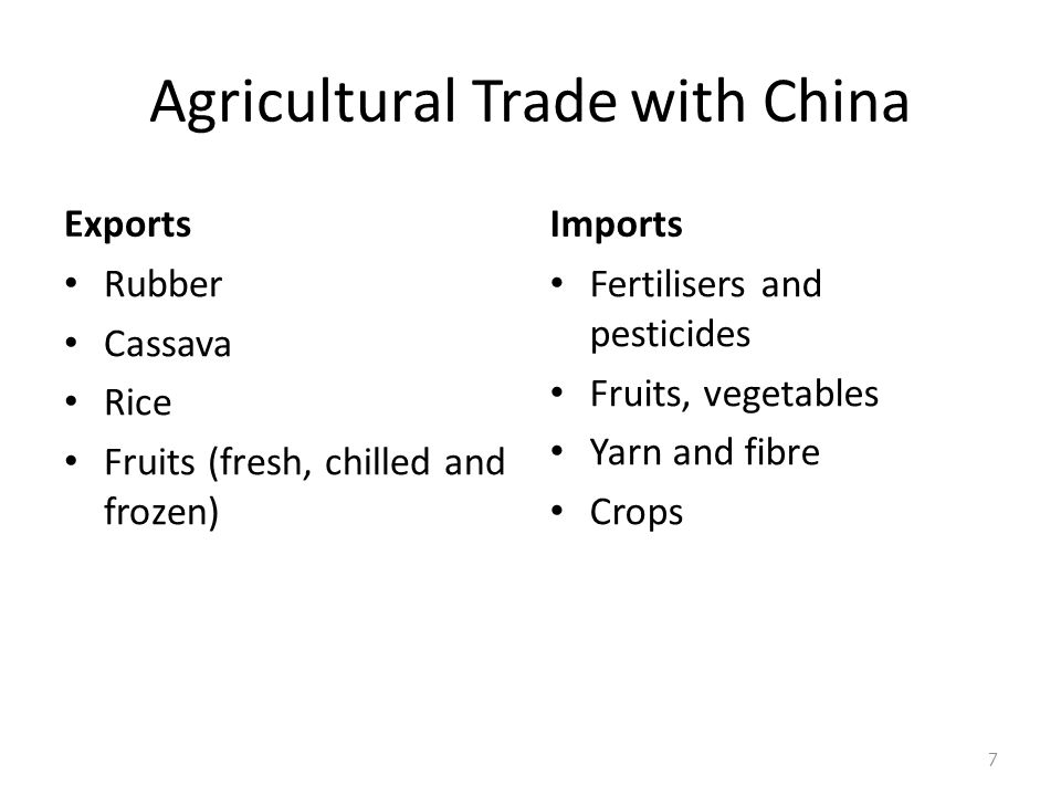 Agricultural Trade with China Exports Rubber Cassava Rice Fruits (fresh, chilled and frozen) Imports Fertilisers and pesticides Fruits, vegetables Yar