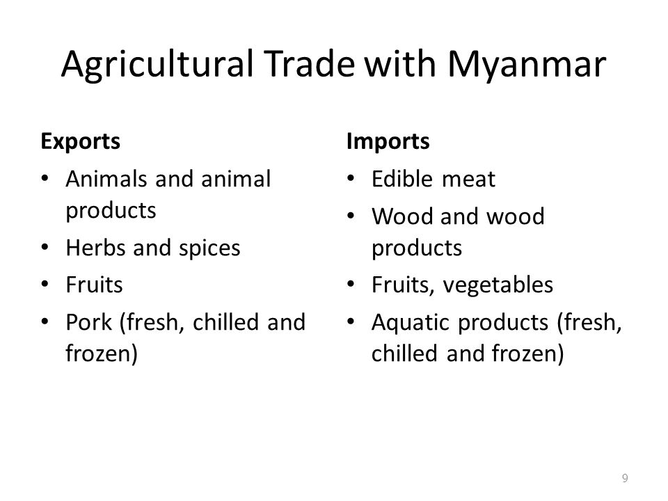 Agricultural Trade with Myanmar Exports Animals and animal products Herbs and spices Fruits Pork (fresh, chilled and frozen) Imports Edible meat Wood