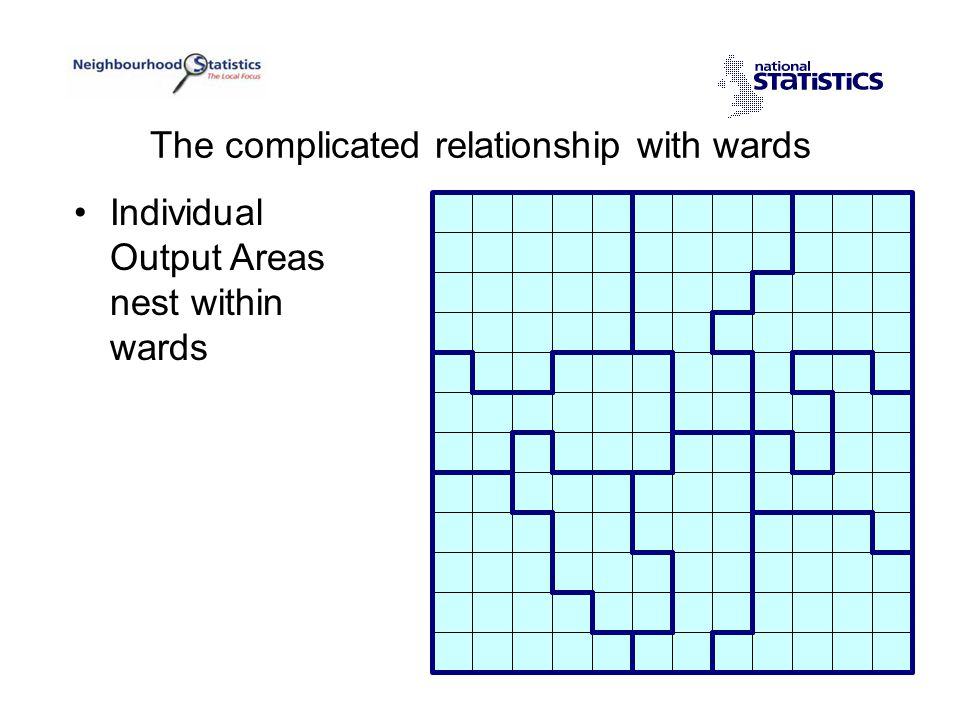 Individual Output Areas nest within wards The complicated relationship with wards