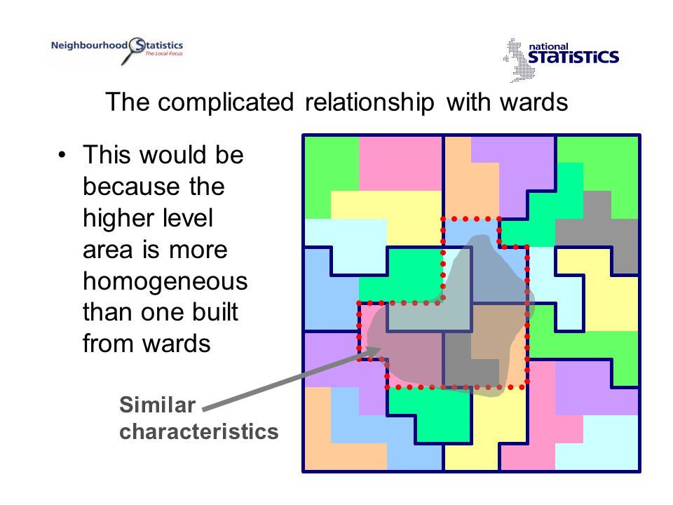 This would be because the higher level area is more homogeneous than one built from wards The complicated relationship with wards Similar characteristics