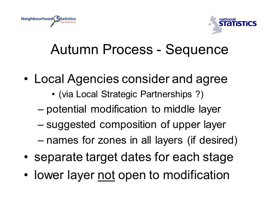 Autumn Process - Sequence Local Agencies consider and agree (via Local Strategic Partnerships ?) –potential modification to middle layer –suggested composition of upper layer –names for zones in all layers (if desired) separate target dates for each stage lower layer not open to modification