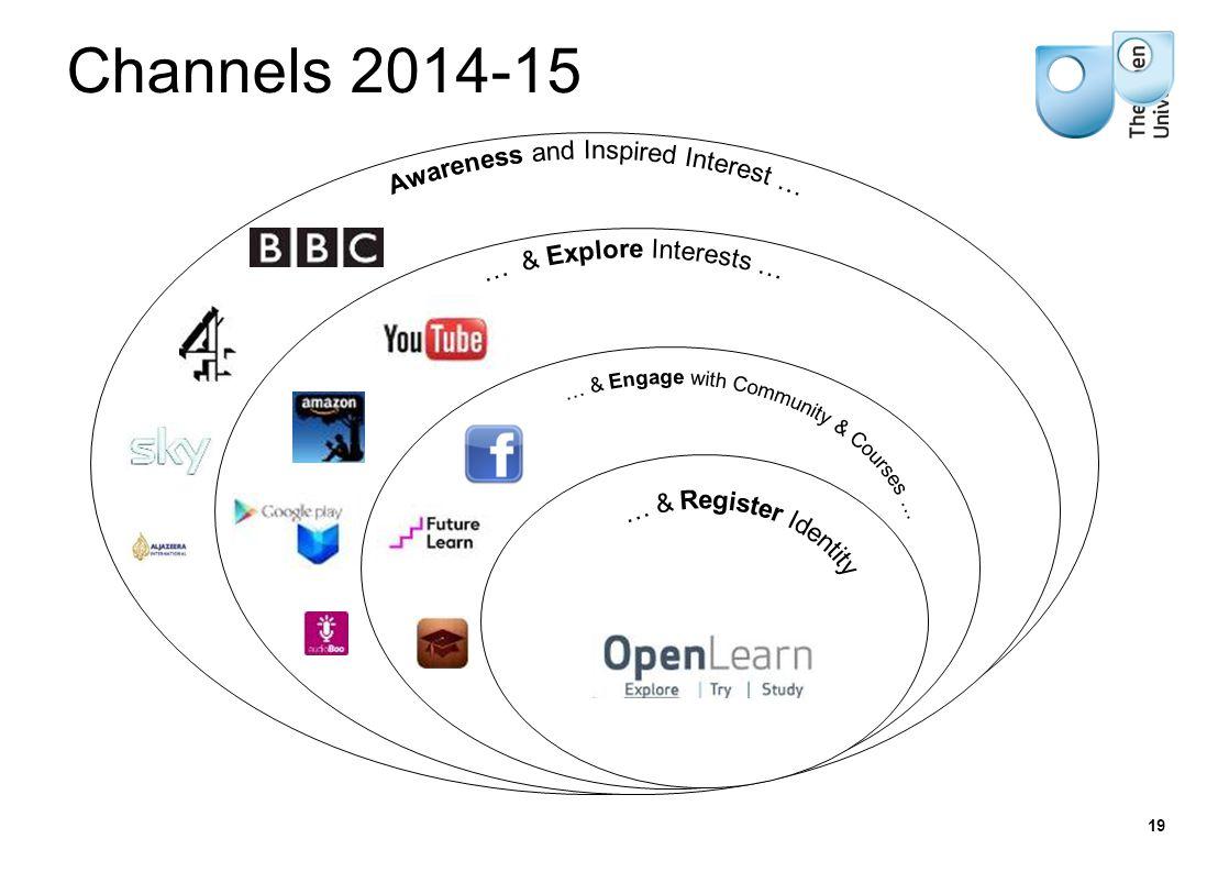 Channels 2014-15 19