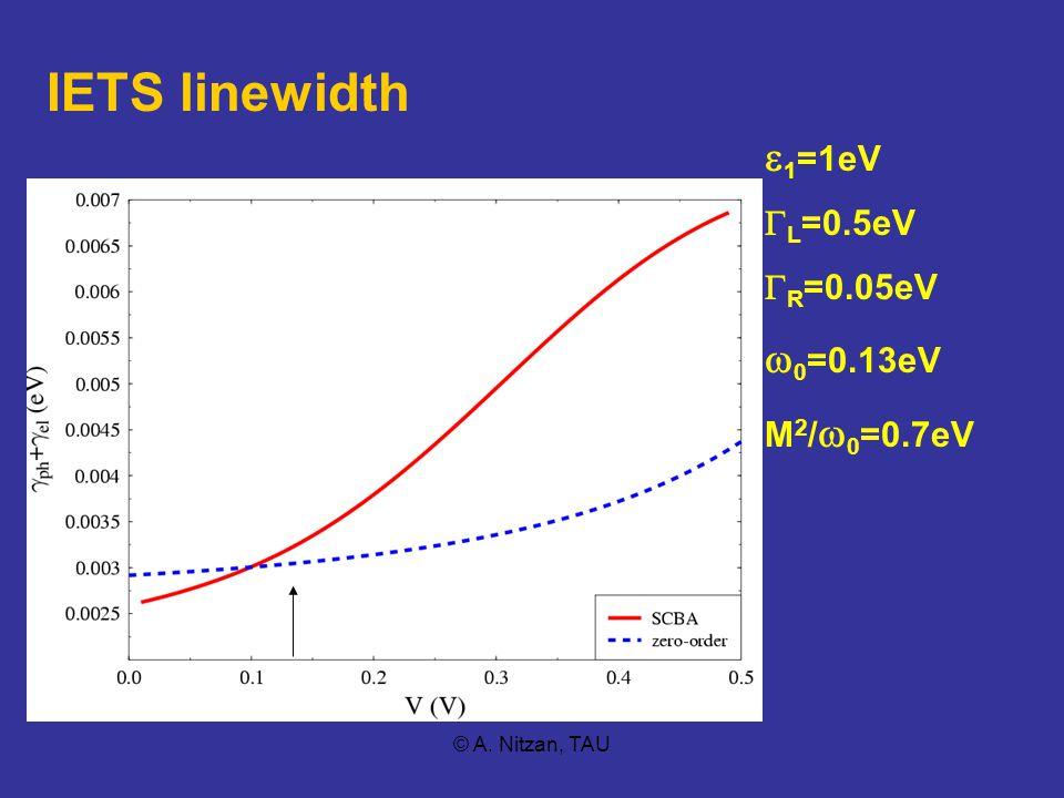 © A. Nitzan, TAU IETS linewidth  1 =1eV  L =0.5eV  R =0.05eV  0 =0.13eV M 2 /  0 =0.7eV