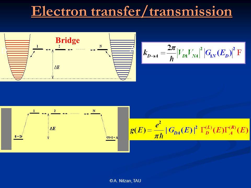 © A. Nitzan, TAU Electron transfer/transmission D A Bridge