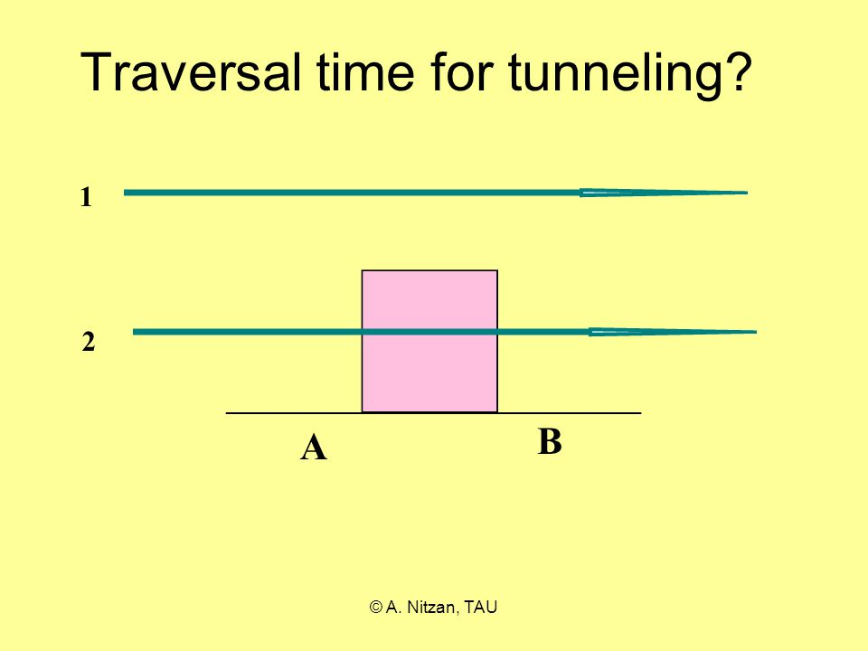 © A. Nitzan, TAU Traversal time for tunneling A B 1 2