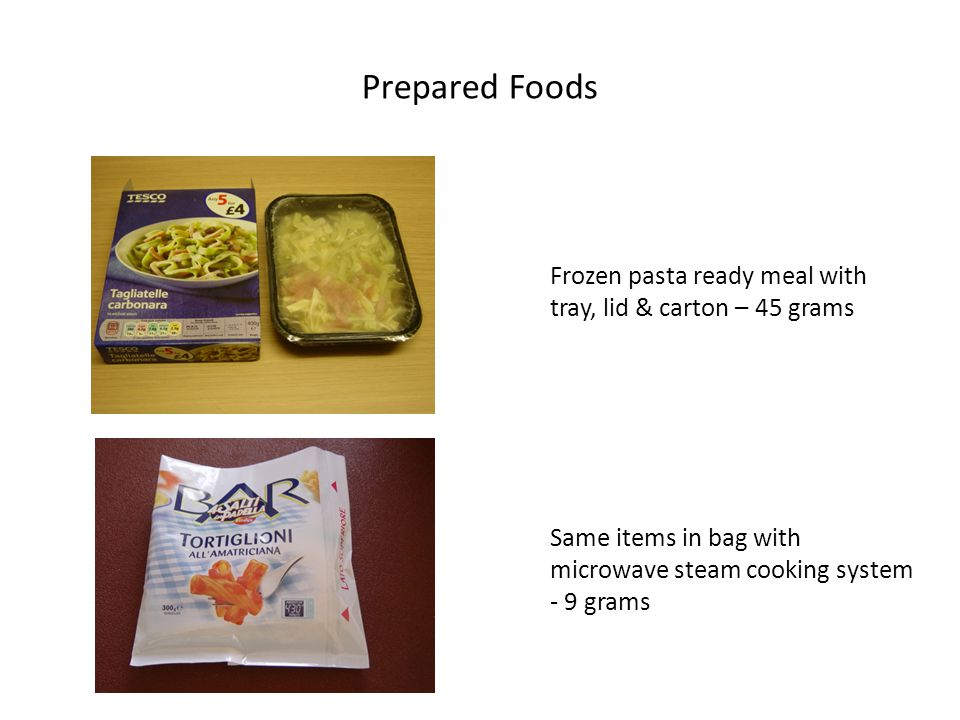 Prepared Foods Frozen pasta ready meal with tray, lid & carton – 45 grams Same items in bag with microwave steam cooking system - 9 grams
