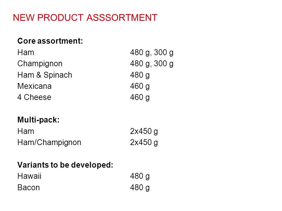 NEW PRODUCT ASSSORTMENT Core assortment: Ham480 g, 300 g Champignon480 g, 300 g Ham & Spinach480 g Mexicana460 g 4 Cheese460 g Multi-pack: Ham 2x450 g
