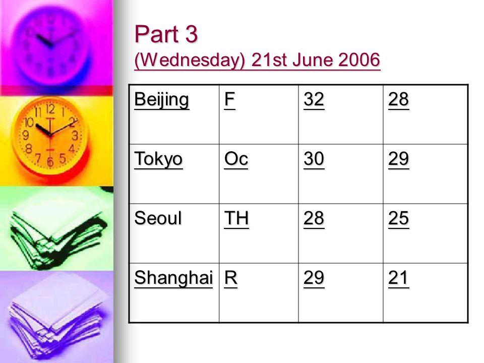 Part 3 (Wednesday) 21st June 2006 BeijingF3228 TokyoOc3029 SeoulTH2825 ShanghaiR2921