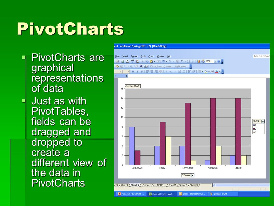 PivotCharts  PivotCharts are graphical representations of data  Just as with PivotTables, fields can be dragged and dropped to create a different view of the data in PivotCharts