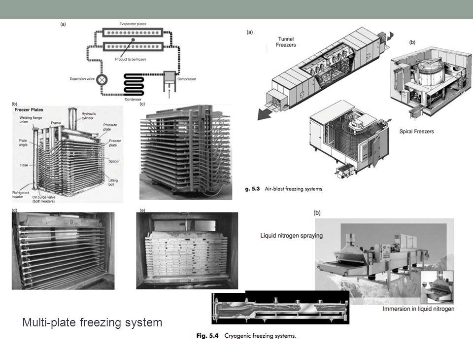 Multi-plate freezing system