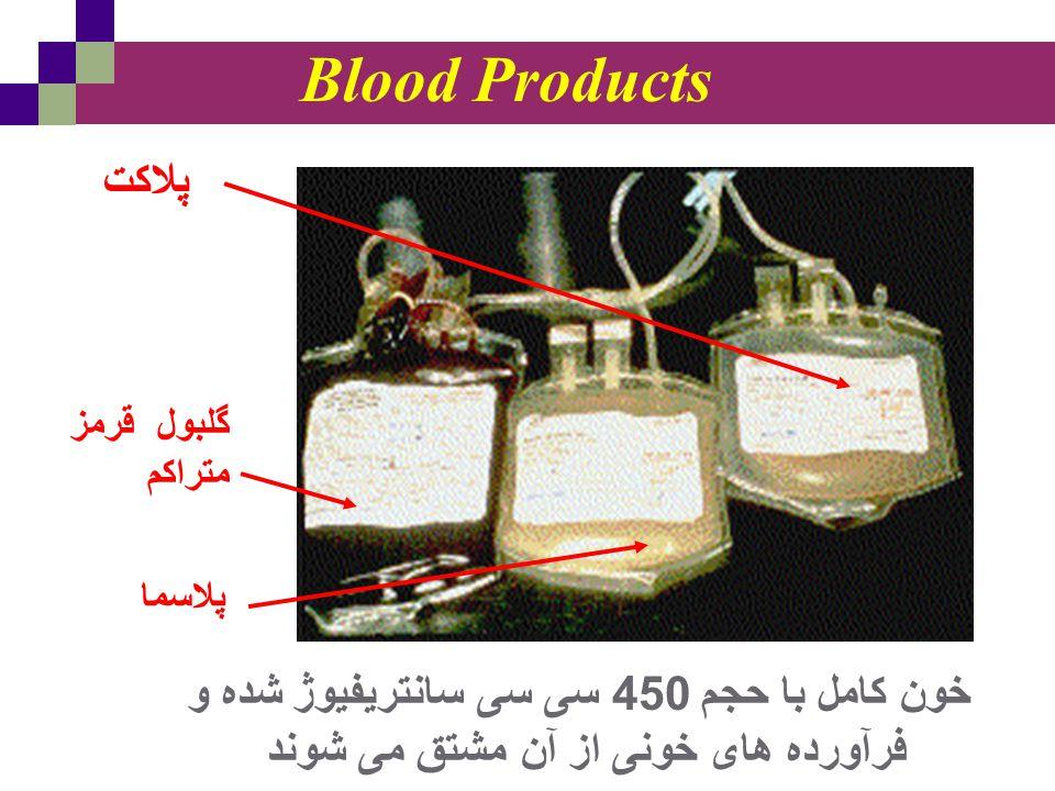 LOGO Platelets
