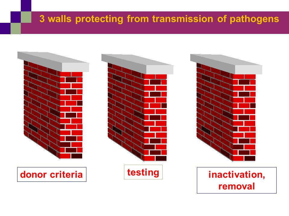 3 walls protecting from transmission of pathogens donor criteria testing inactivation, removal