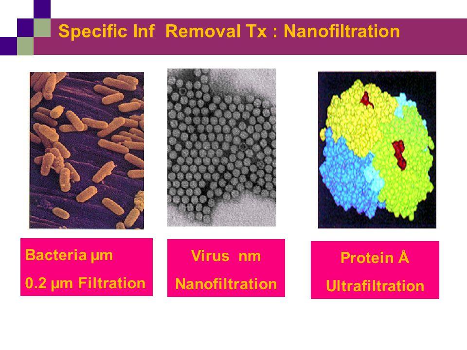 Specific Inf Removal Tx : Nanofiltration Bacteria µm 0.2 µm Filtration Virus nm Nanofiltration Protein Å Ultrafiltration