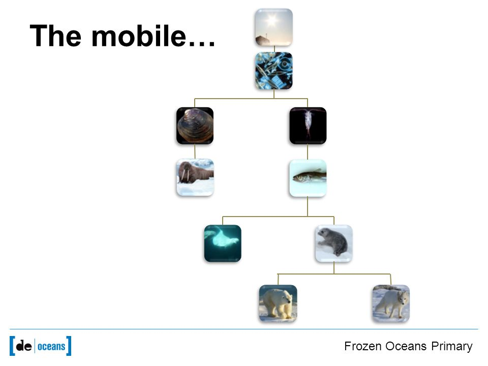 The mobile… Frozen Oceans Primary