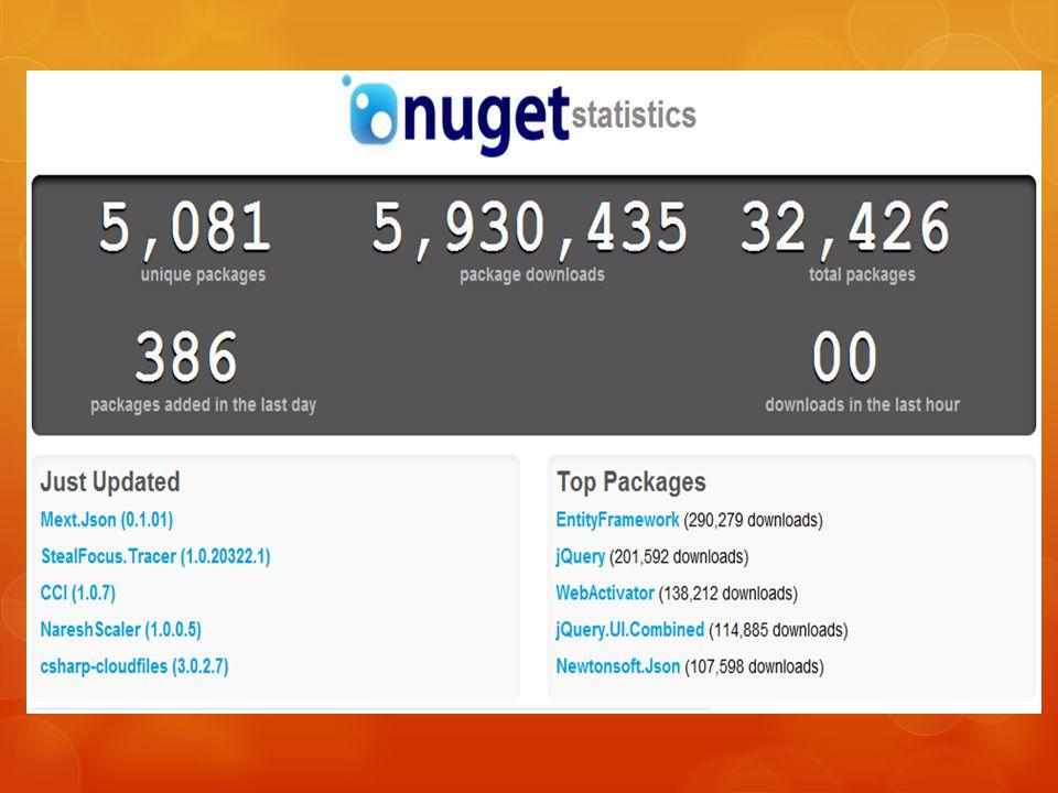 References Site – http://nuget.orghttp://nuget.org Documentation – http://docs.nuget.orghttp://docs.nuget.org Project – http://nuget.codeplex.comhttp://nuget.codeplex.com NuGet Gallery - https://github.com/NuGet/NuGetGalleryhttps://github.com/NuGet/NuGetGallery Channel 9 – Scott Hanselman – NuGet In Depth: Empowering Open Source on.NET Platform - http://bit.ly/kDpzVM http://bit.ly/kDpzVM Tech Ed 2011 – Scott Hanselman – NuGet: Microsoft.NET Package Management for Enterprise - http://bit.ly/leXTTy http://bit.ly/leXTTy Setup Own NuGet Gallery in Minutes - http://bit.ly/GJGvp7 http://bit.ly/GJGvp7