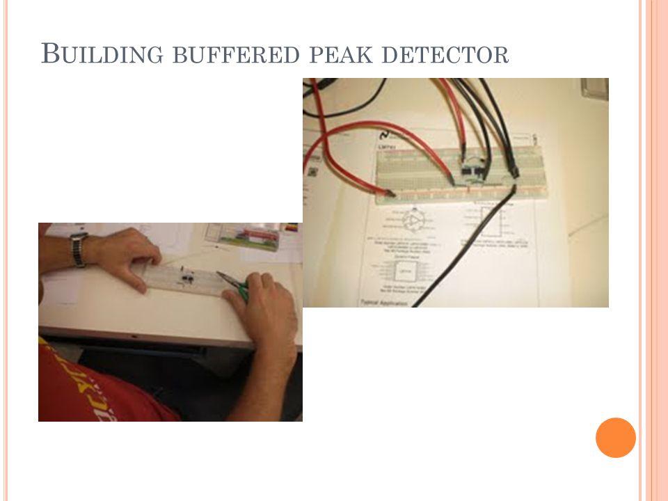 B UILDING BUFFERED PEAK DETECTOR