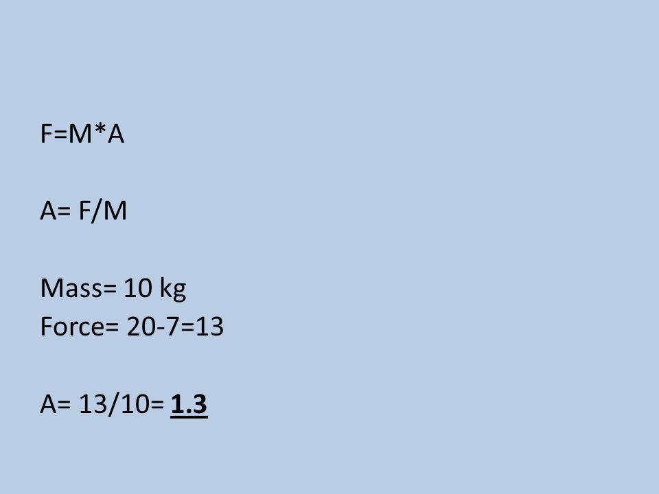 F=M*A A= F/M Mass= 10 kg Force= 20-7=13 A= 13/10= 1.3