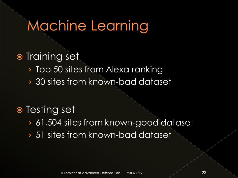  Training set › Top 50 sites from Alexa ranking › 30 sites from known-bad dataset  Testing set › 61,504 sites from known-good dataset › 51 sites from known-bad dataset 2011/7/19 A Seminar at Advanced Defense Lab 23