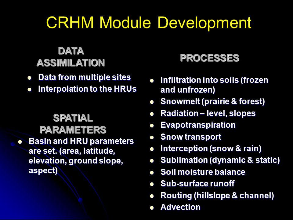 CRHM Module Development Data from multiple sites Data from multiple sites Interpolation to the HRUs Interpolation to the HRUs Infiltration into soils